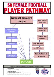 u18s to seniors pathway afl pdf