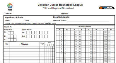... for incorrect Score sheet - Werribee Basketball Association - SportsTG