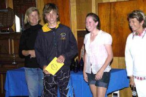 2008 Das For Cash Winners