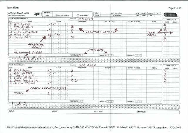 Scoresheet Instructions Updated  St Christophers Basketball Club