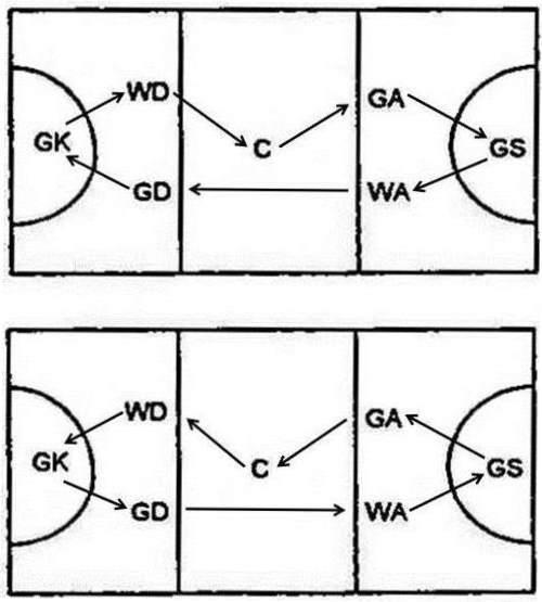 soccer player rotation spreadsheet