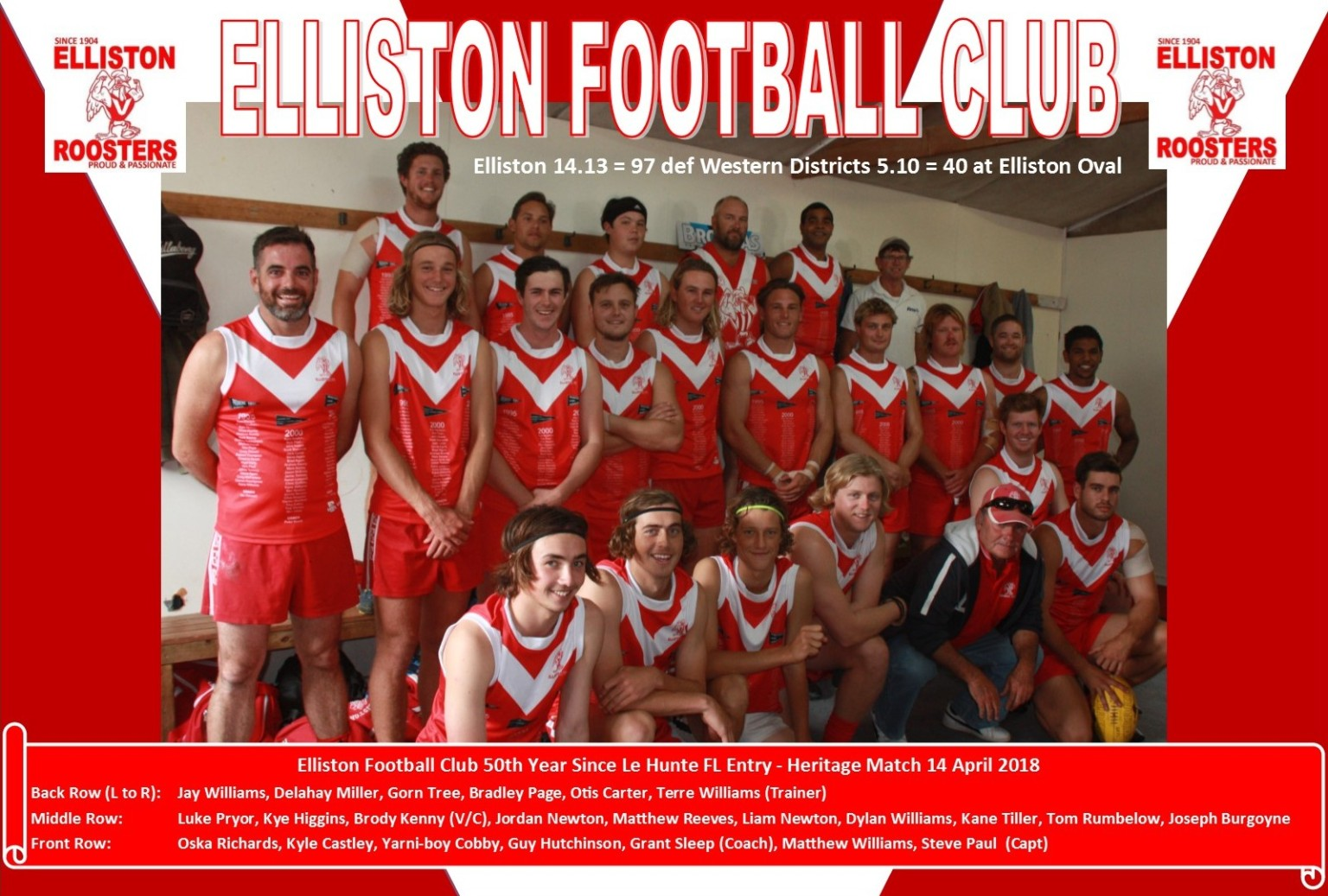 Elliston Fc 2018 Mid West Football League Sportstg