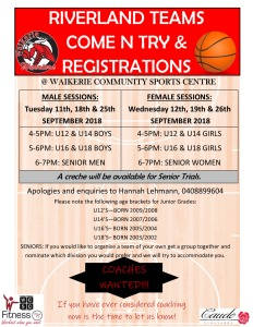 Trials and Registrations 2018