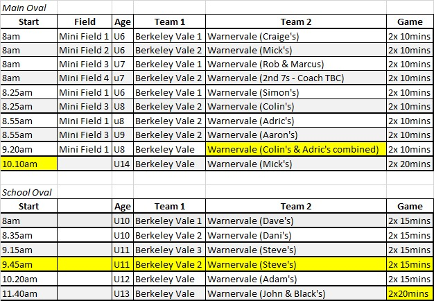 Updated Draw for tomorrows trials - Warnervale Junior Rugby League